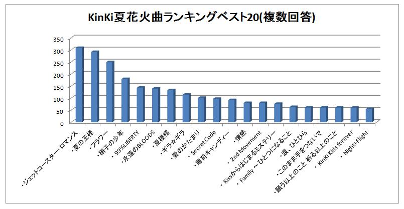 ベスト20グラフ.png