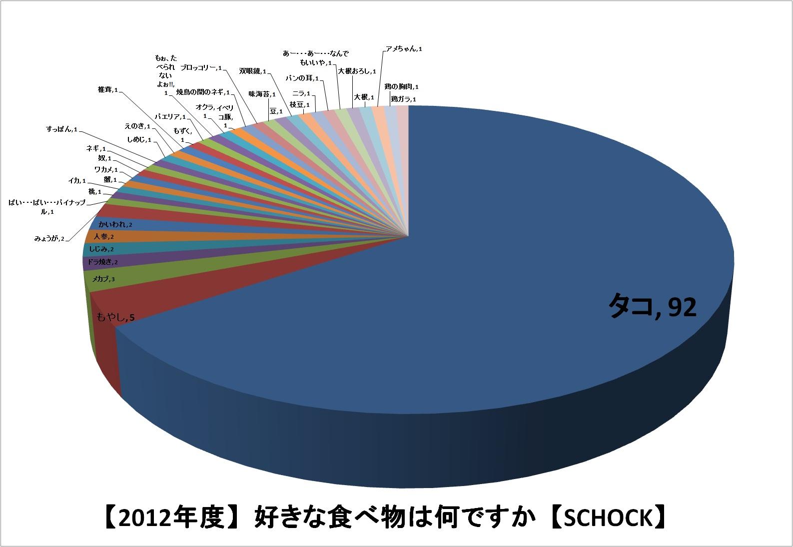 円グラフ1.jpg